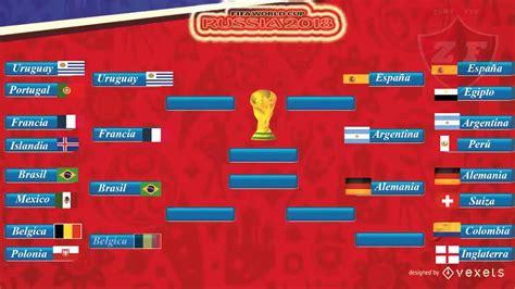 Las predicciones del Mundial Rusia 2018 MIRA QUIEN ES EL ...