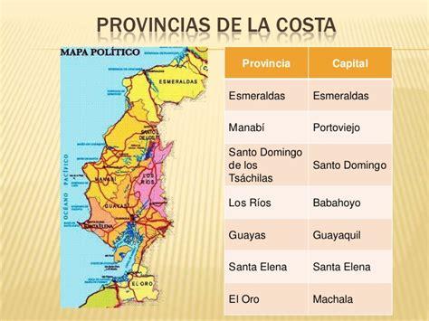 LAS PROVINCIAS DEL ECUADOR Y SUS REGIONES