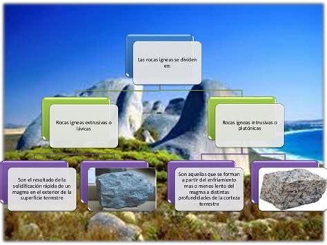 Las rocas igneas, sedimentarias y metamorficas