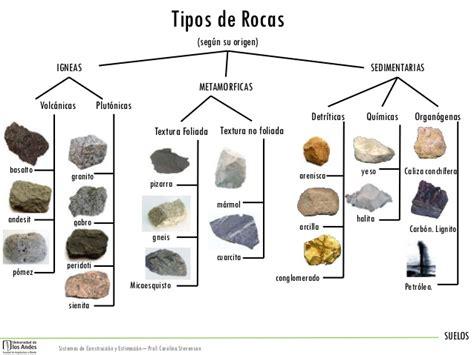 Las rocas y su tipologia   Didactalia: material educativo