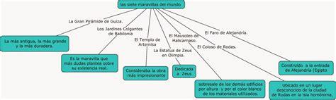 LAS SIETE MARAVILLAS DEL MUNDO: mapa conceptual sobre las ...