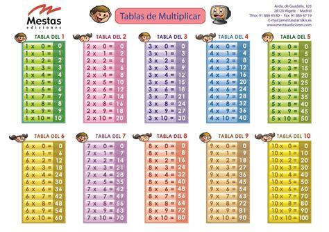 las tablas de multiplicar - Taringa!