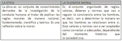 Las teorias éticas   Monografias.com