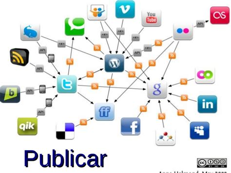 Las TIC y la web 2.0 como herramientas didácticas