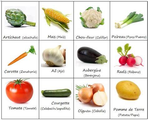 Las Verduras en Francés Vocabulario - Les Légumes ...