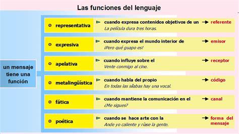 "Laurent Binet. ""HHhH"". ""La séptima función del lenguaje ..."