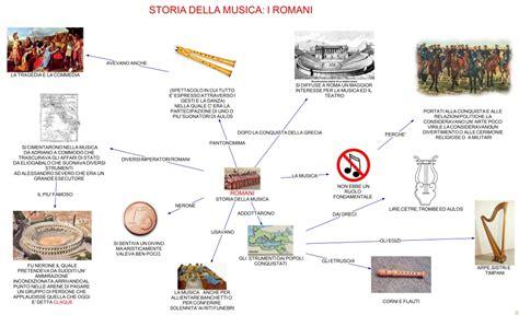Le mappe concettuali di Agostino Musica