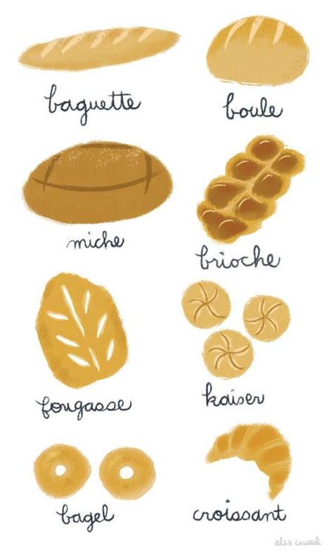 Le pain | Vocabulaire   Cuisine   Manger et boire ...