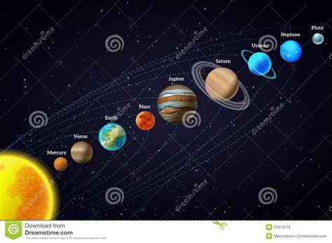 Le système solaire. Quiz QCM Astronomie, Scientifiques