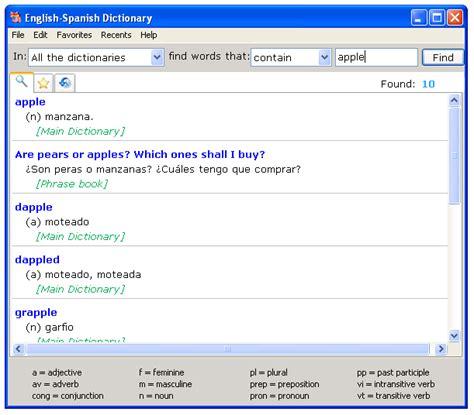 Learn In Spanish English To Spanish Translation ...