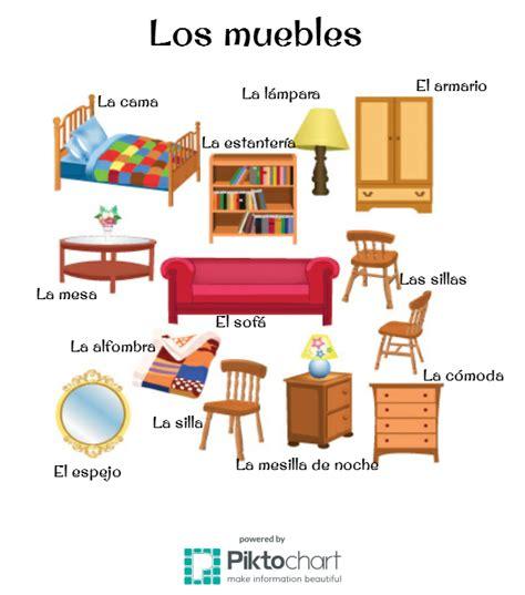 Learn Spanish/Aprende Español Online: Vocabulario básico ...