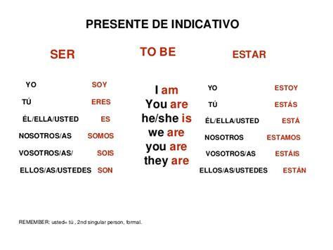 Learn Spanish: ser and estar. A simple explanation.