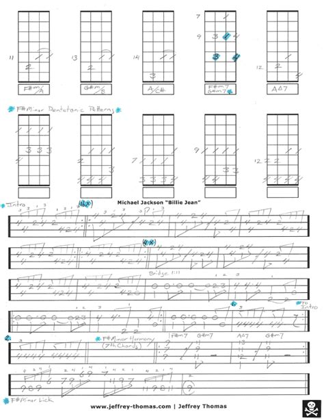 Learn to play this classic Michael Jackson tune with my ...