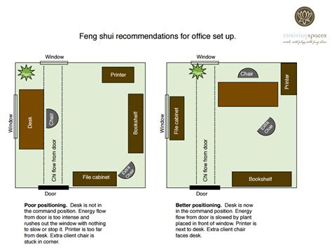 Legal Solutions Blog Use feng shui to set up a home office ...