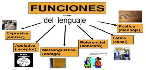 LENGUAJE Y COMUNICACIÓN de educación básica: FUNCIONES DEL ...