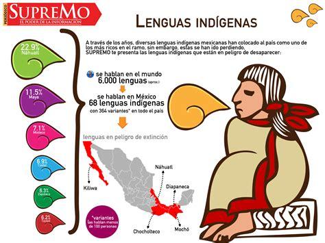 Lenguas indígenas están amenazadas: especialista | VISIÓN ...