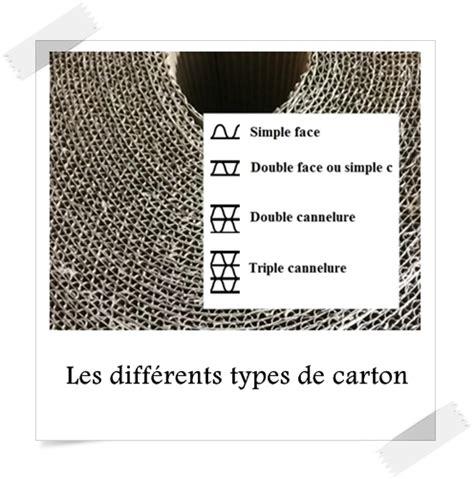 Les différents types de carton   LPB Carton