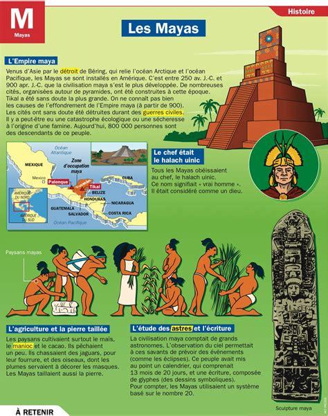 Les Mayas | arqueologia | Pinterest | Historia, Educacion ...