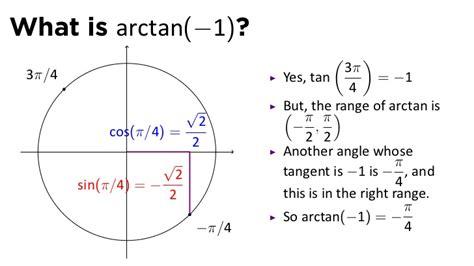 Lesson 16: Inverse Trigonometric Functions  slides