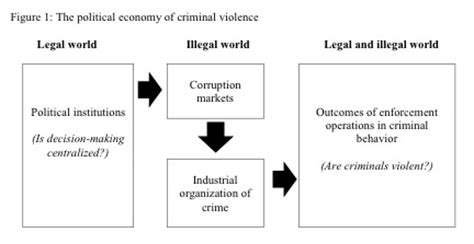 Lessons from Mexico's drug war: Policy outcomes depend on ...