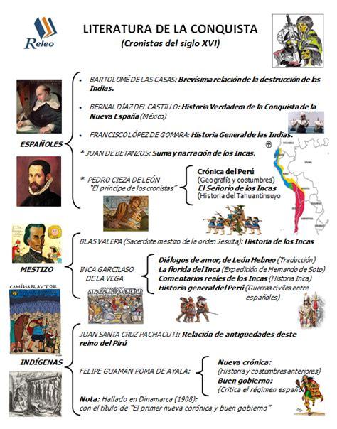 Letra De Canciones En Ingles Traducidas Al Espaol | Ask ...