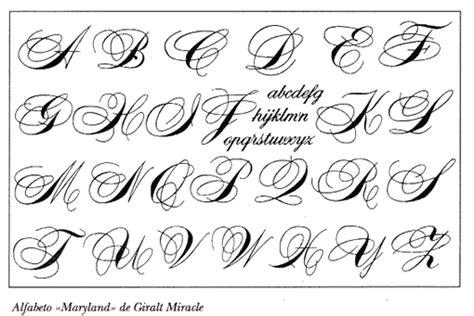 Letras bonitas para escribir carteles - Imagui