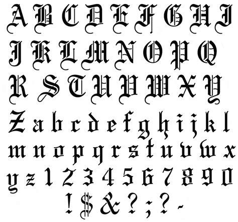 Letras para tatuajes diferentes diseños y estilos de ...