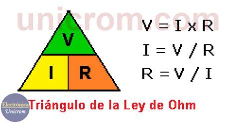 Ley de Ohm - relación tensión, corriente, resistencia ...