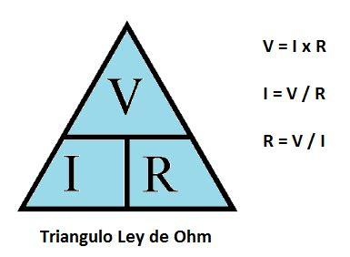 Ley de Ohm [Witronica]