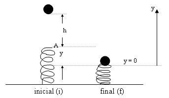 Libro Gratis Energia Mecanica   Ejercicios, Problemas