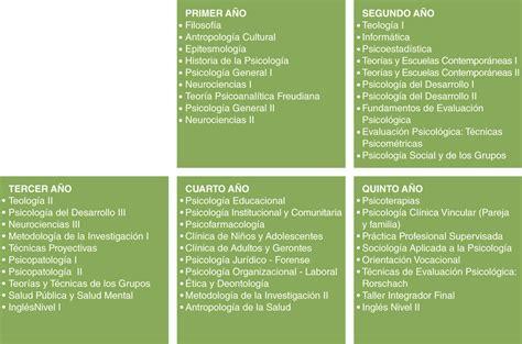 Licenciatura en Psicología   R.M. 655/2017   Universidad ...