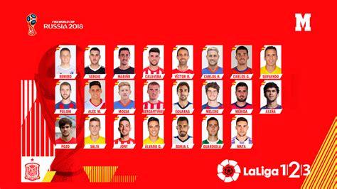 Liga 123: ¿Qué 23 futbolistas de Segunda irían al Mundial ...