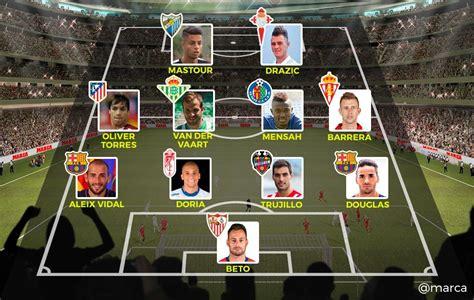 Liga BBVA: El 11 de los 'olvidados' | Marca.com