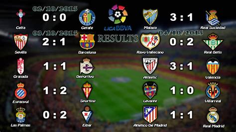 Liga BBVA: Results, Table | Matchday 7   YouTube
