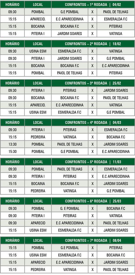 Liga de Futebol Amador divulga a tabela da Copa Rural de ...