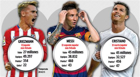 Liga Fantástica MARCA: Los tres cracks de la Liga ...