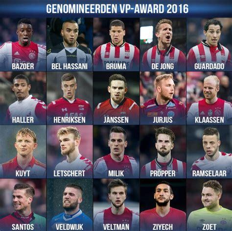 Liga holandesa | Christian Santos, nominado a mejor ...