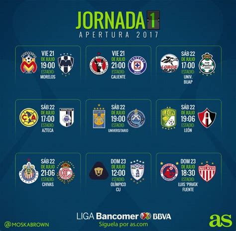 Liga MX: Fechas y horarios de la Jornada 1 del Apertura ...