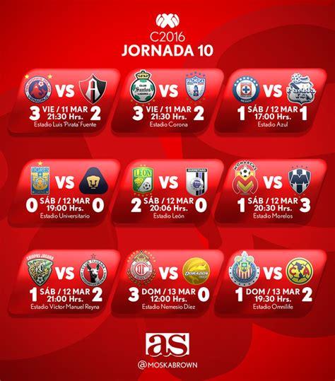 Liga MX   Los resultados de la Jornada 10 del Clausura ...