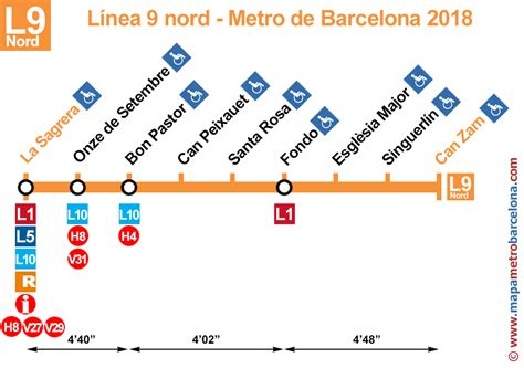Line 9 (orange L9) Barcelona Metro. Updated 2017.