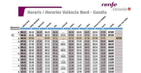 Línea C 1 RENFE Cercanías de Valencia