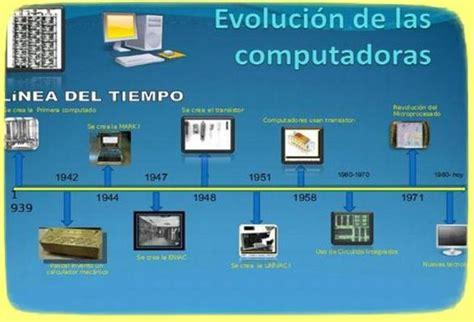 LINEA DE TIEMPO: HISTORIA DE LOS COMPUTADORES timeline ...