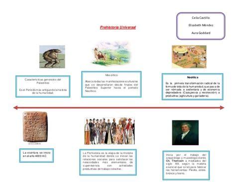 Linea de tiempo prehistoria universal