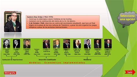 Linea de tiempo Presidentes de la Republica mexicana - YouTube