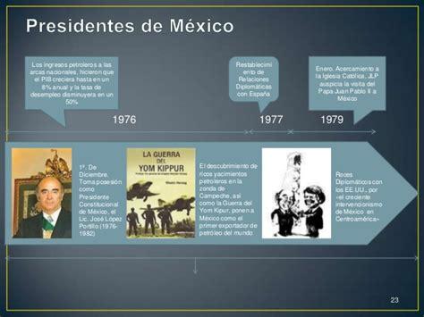 linea de tiempo presidentes de mexico