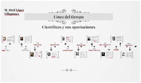 Línea del tiempo  Científicos y sus aportaciones  by Abril ...