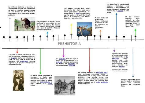 Linea del tiempo de Educación Física.  Prehistoria