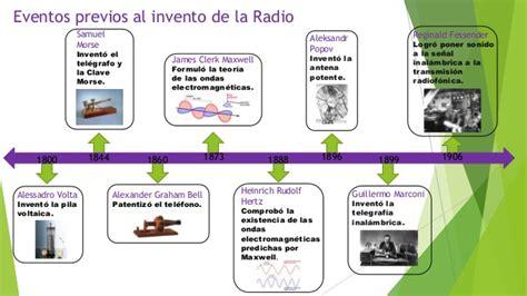 Línea del tiempo de la prehistoria de la radio