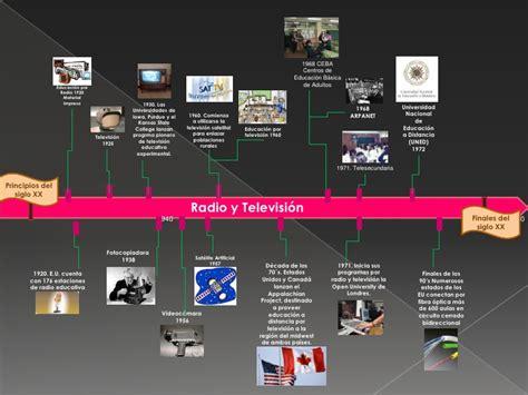 Linea del tiempo medios y avances tecnologicos al servicio ...