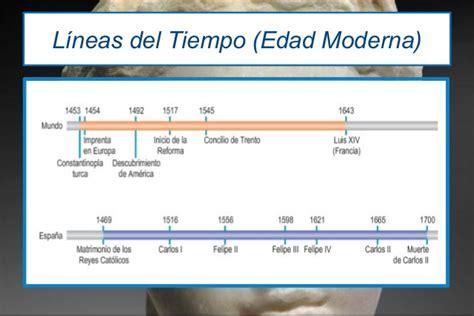 Líneas del tiempo: de la Prehistoria a la Edad Moderna